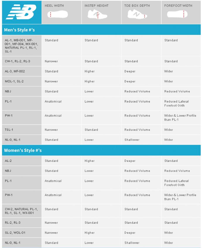 Real New Balance 993 Size Chart Aac70 82f38