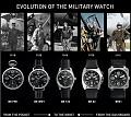 Нажмите на изображение для увеличения Название: bell-ross-military-watch-620x551.jpg Просмотров: 1174 Размер:175.1 Кб ID:115910